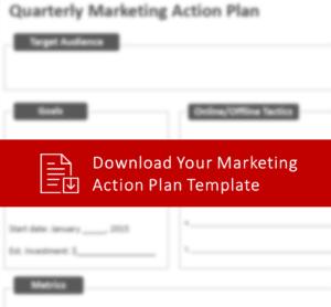 Marketing plan, marketing action plan template, marketing agency houston, marketin plan