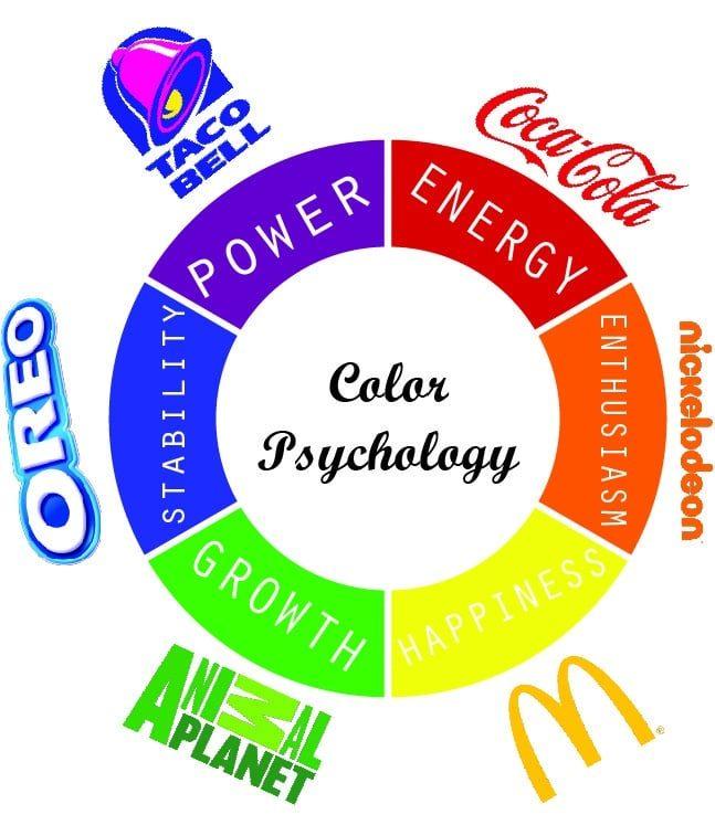 color psychology graphic