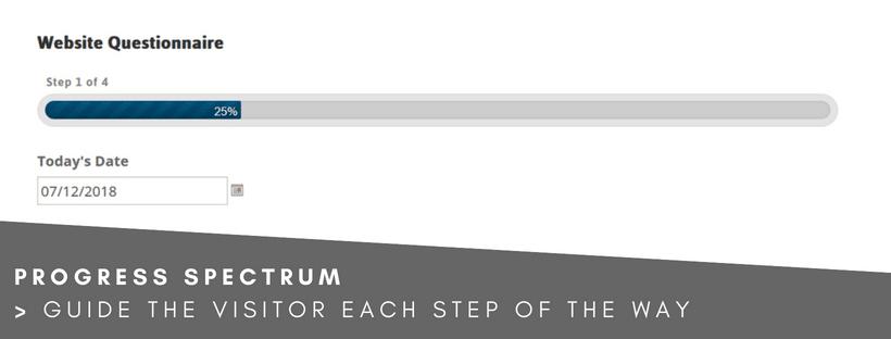Web Design Trend Process Spectrum