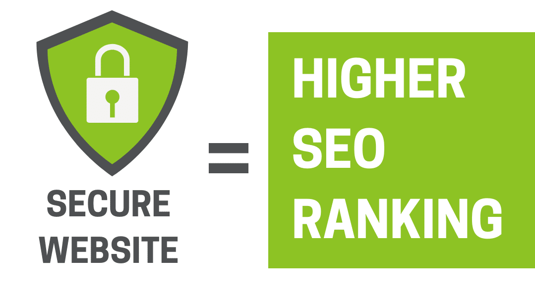 How To Rank Higher On Google With A Secure Website