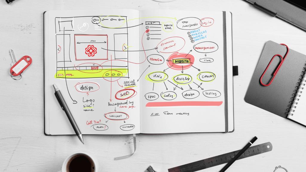 Notebook of a design plan of a website